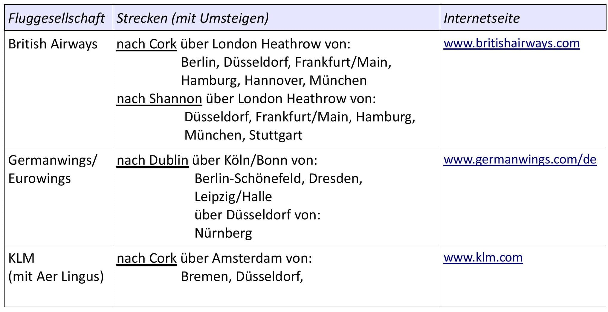 Irland-Flüge aus Deutschland mit Umsteigen
